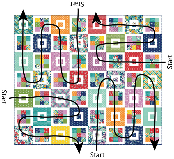 Tips for Quilting a Large Quilt | Cluck Cluck Sew : machine quilting a large quilt - Adamdwight.com